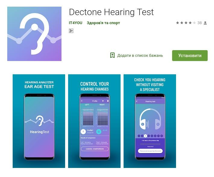 Dectone Hearing Test